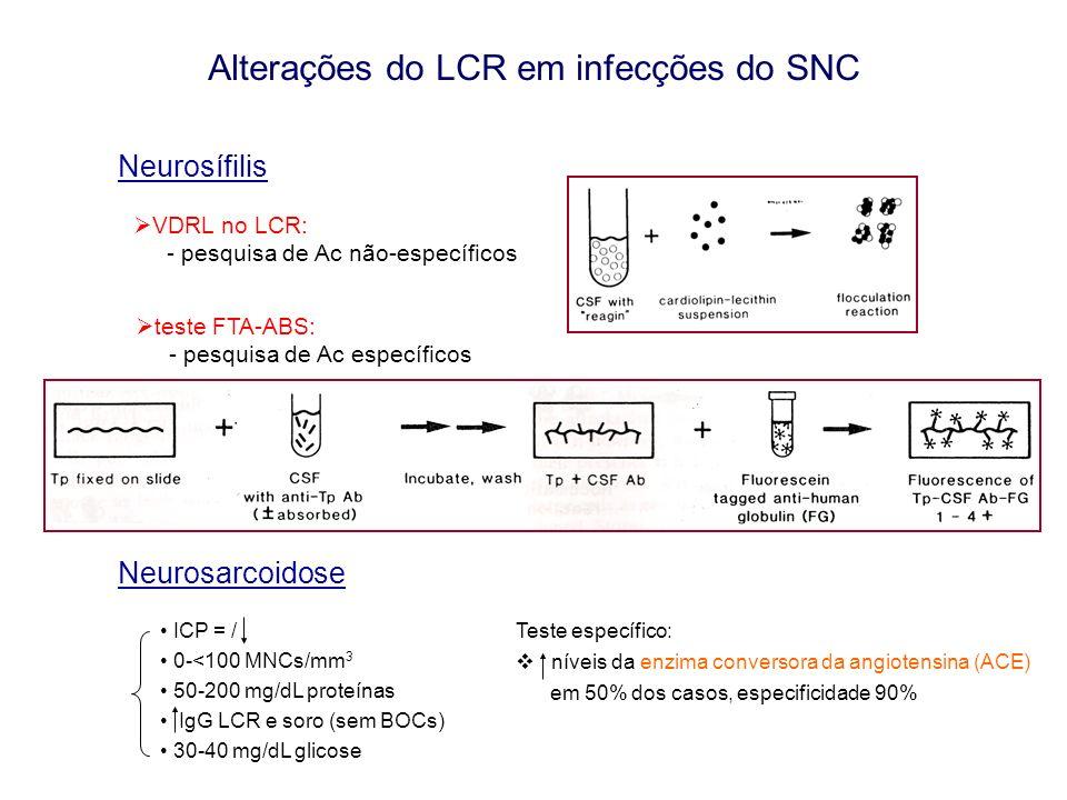 Neurosarcoidose ICP = / 0-<100 MNCs/mm 3 50-200 mg/dL proteínas IgG LCR e soro (sem BOCs) 30-40 mg/dL glicose Teste específico: níveis da enzima conve