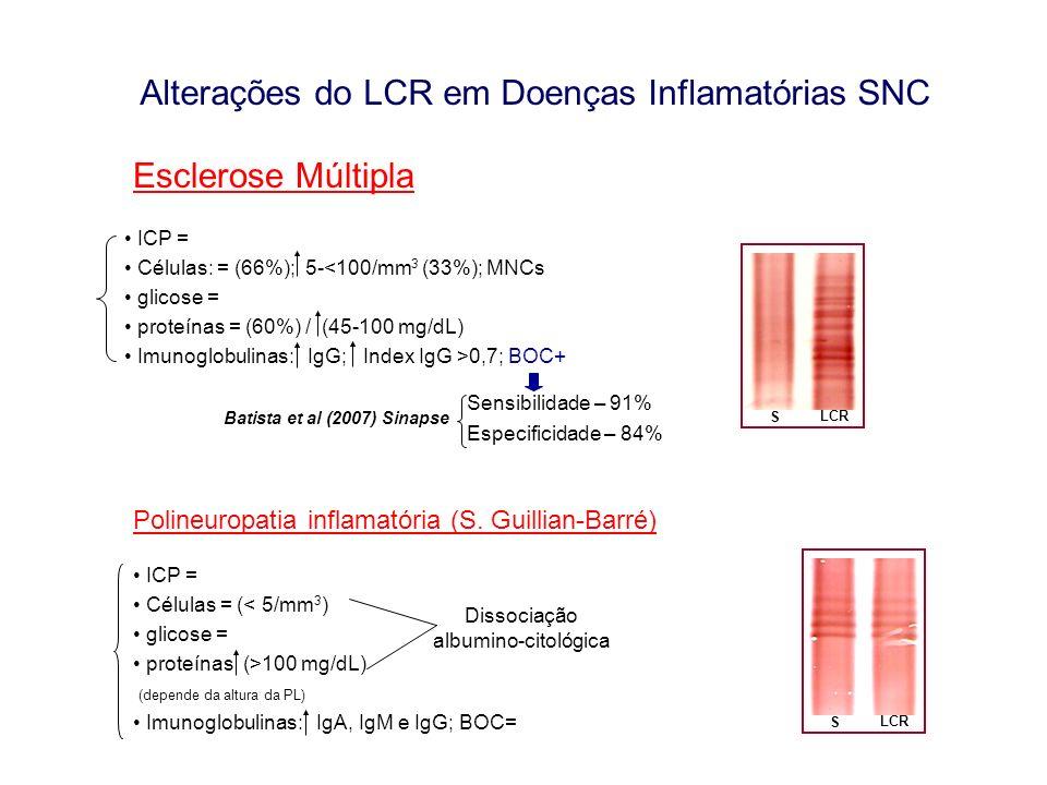 Dissociação albumino-citológica Polineuropatia inflamatória (S. Guillian-Barré) ICP = Células = (< 5/mm 3 ) glicose = proteínas (>100 mg/dL) (depende