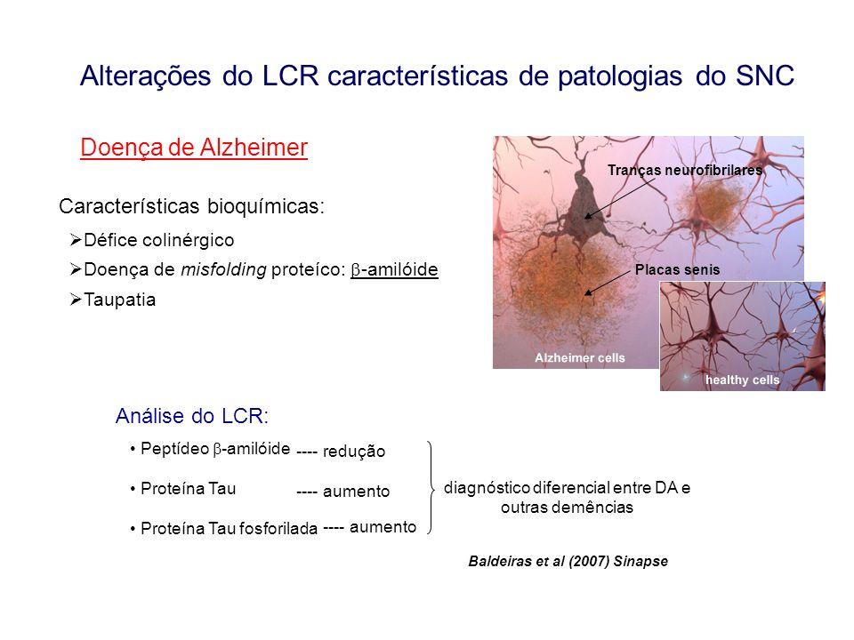 Alterações do LCR características de patologias do SNC Doença de Alzheimer Características bioquímicas: Défice colinérgico Doença de misfolding proteí