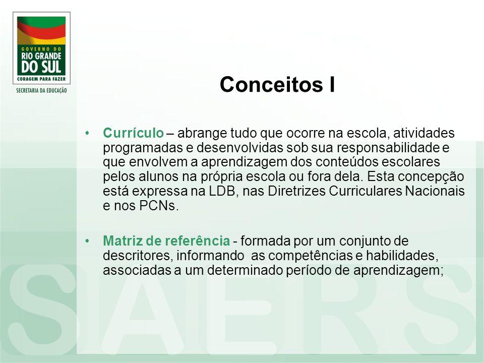 Conceitos I Currículo – abrange tudo que ocorre na escola, atividades programadas e desenvolvidas sob sua responsabilidade e que envolvem a aprendizag
