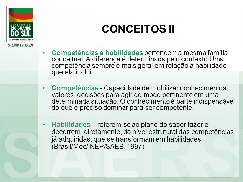 CONCEITOS II Competências e habilidades pertencem a mesma família conceitual. A diferença é determinada pelo contexto.Uma competência sempre é mais ge