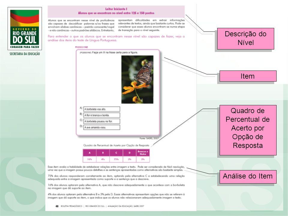 Descrição do Nível Item Quadro de Percentual de Acerto por Opção de Resposta Análise do Item