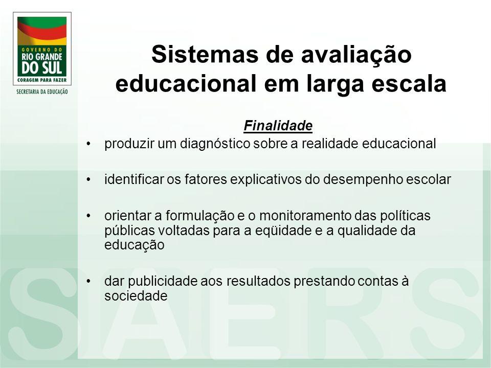 Sistemas de avaliação educacional em larga escala Finalidade produzir um diagnóstico sobre a realidade educacional identificar os fatores explicativos