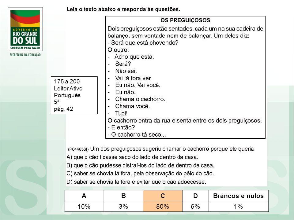 ABCDBrancos e nulos 10%3%80%6%1% 175 a 200 Leitor Ativo Português 5ª pág. 42