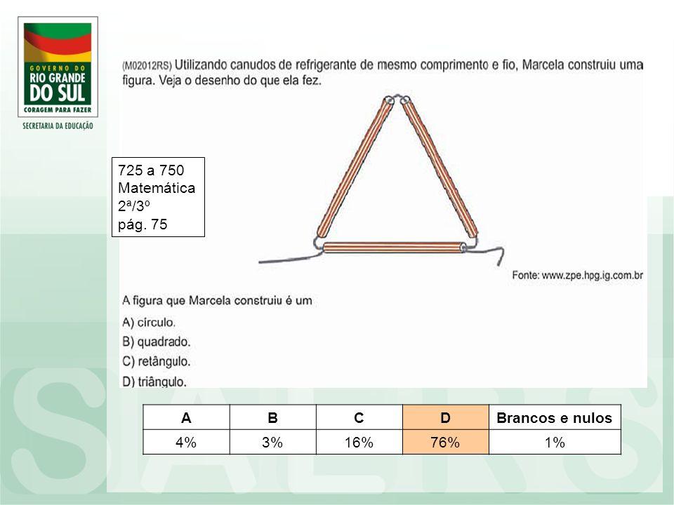 ABCDBrancos e nulos 4%3%16%76%1% 725 a 750 Matemática 2ª/3º pág. 75