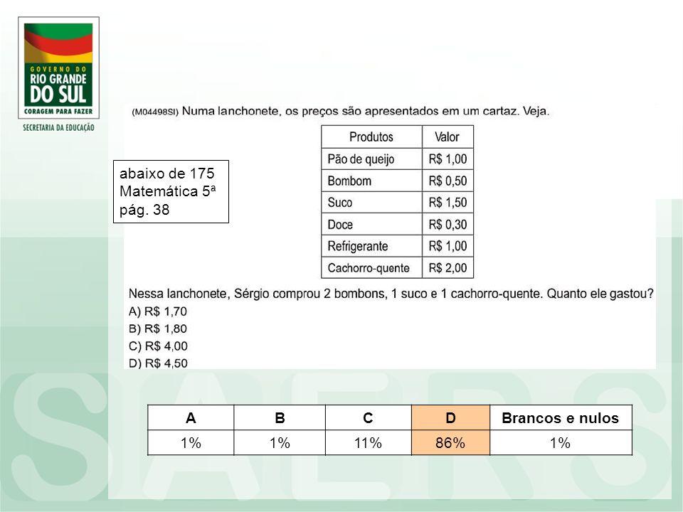 ABCDBrancos e nulos 1% 11%86%1% abaixo de 175 Matemática 5ª pág. 38