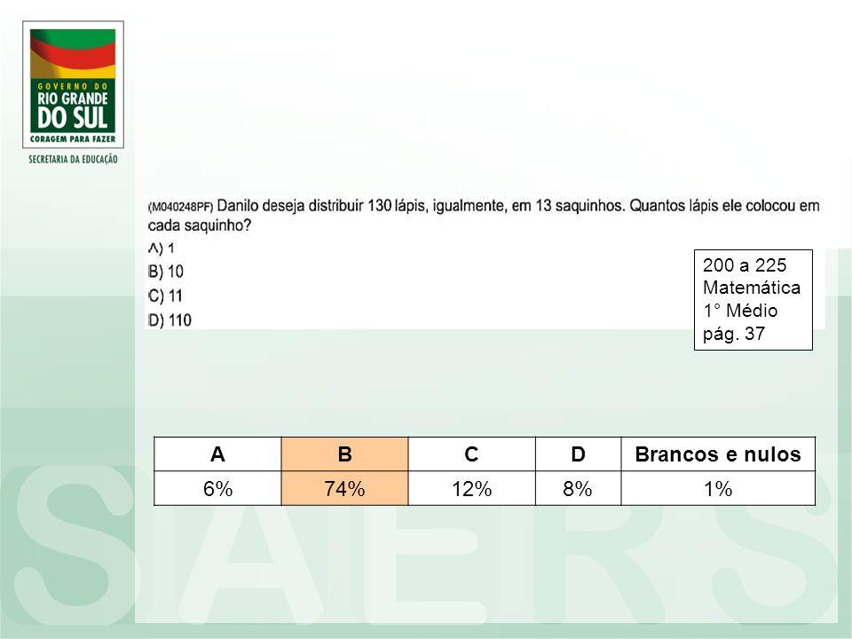 ABCDBrancos e nulos 6%74%12%8%1% 200 a 225 Matemática 1° Médio pág. 37