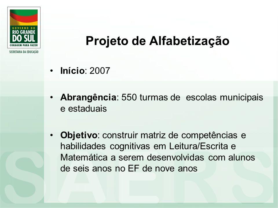 Projeto de Alfabetização Início: 2007 Abrangência: 550 turmas de escolas municipais e estaduais Objetivo: construir matriz de competências e habilidad