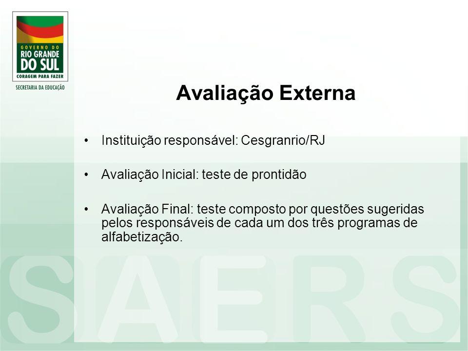Avaliação Externa Instituição responsável: Cesgranrio/RJ Avaliação Inicial: teste de prontidão Avaliação Final: teste composto por questões sugeridas