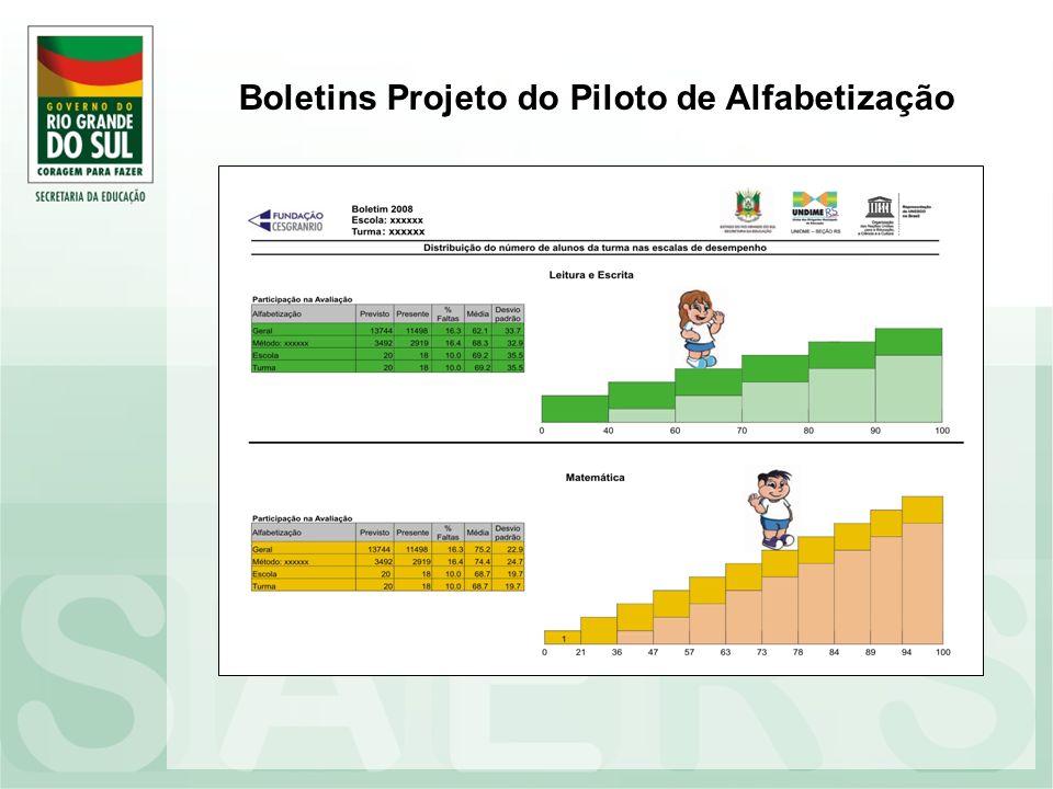 Boletins Projeto do Piloto de Alfabetização