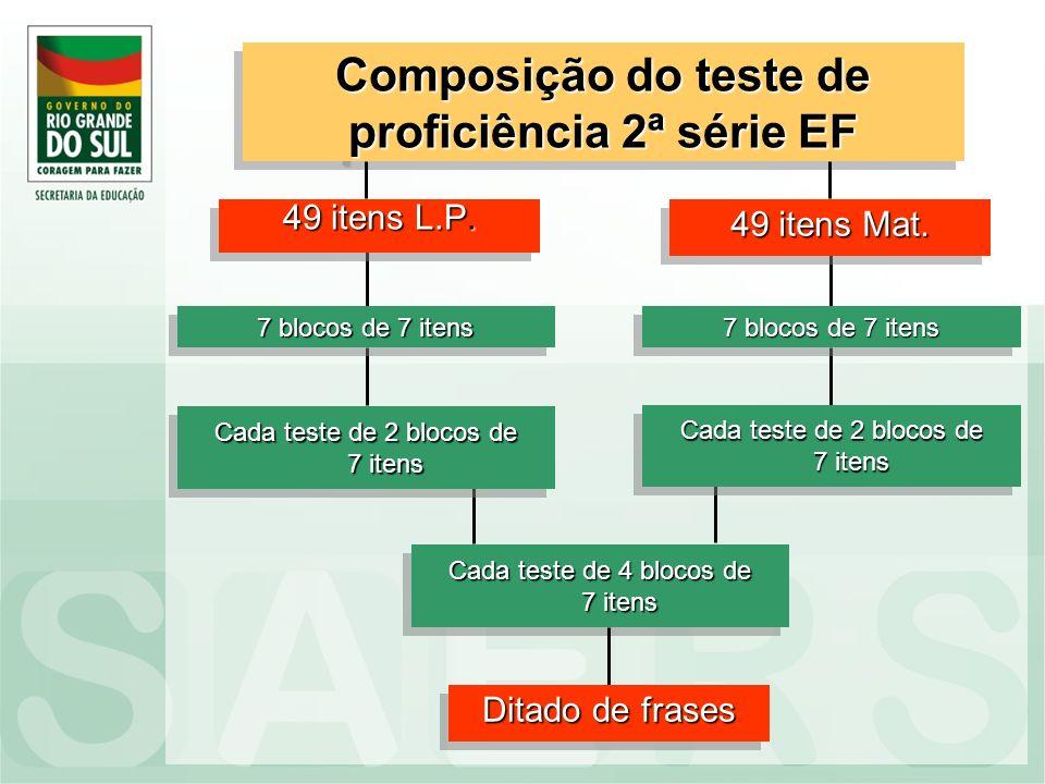 Composição do teste de proficiência 2ª série EF Cada teste de 4 blocos de 7 itens 49 itens L.P. 49 itens Mat. 7 blocos de 7 itens Cada teste de 2 bloc