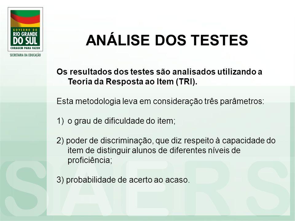 ANÁLISE DOS TESTES Os resultados dos testes são analisados utilizando a Teoria da Resposta ao Item (TRI). Esta metodologia leva em consideração três p