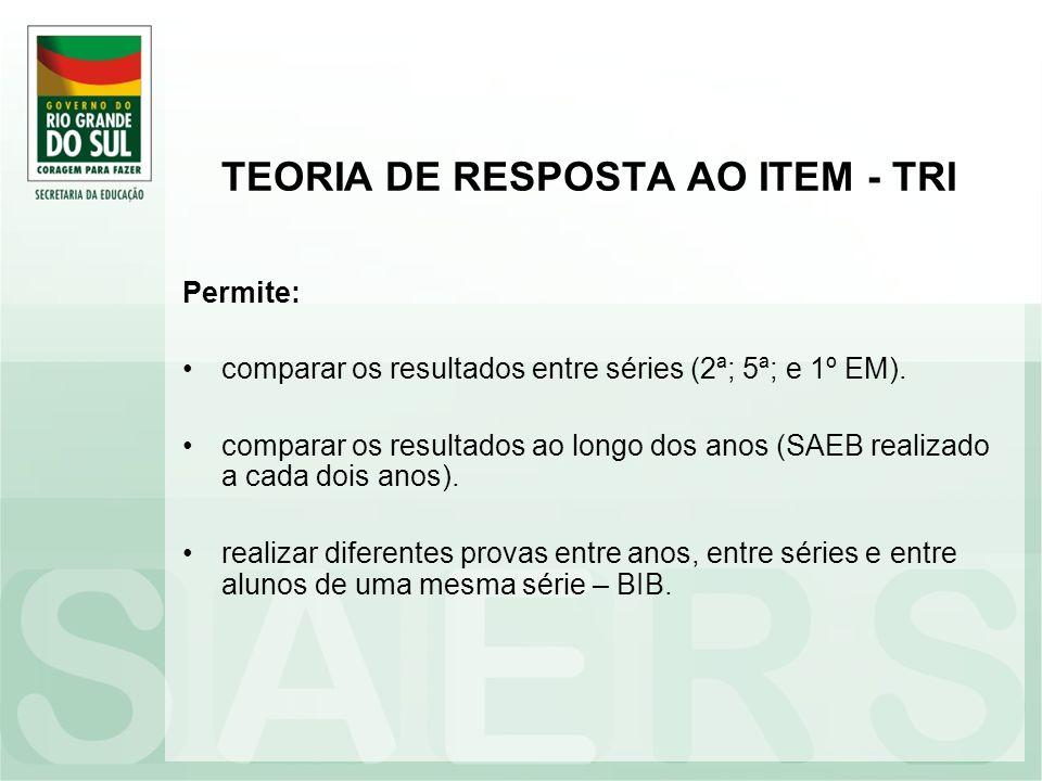 TEORIA DE RESPOSTA AO ITEM - TRI Permite: comparar os resultados entre séries (2ª; 5ª; e 1º EM). comparar os resultados ao longo dos anos (SAEB realiz