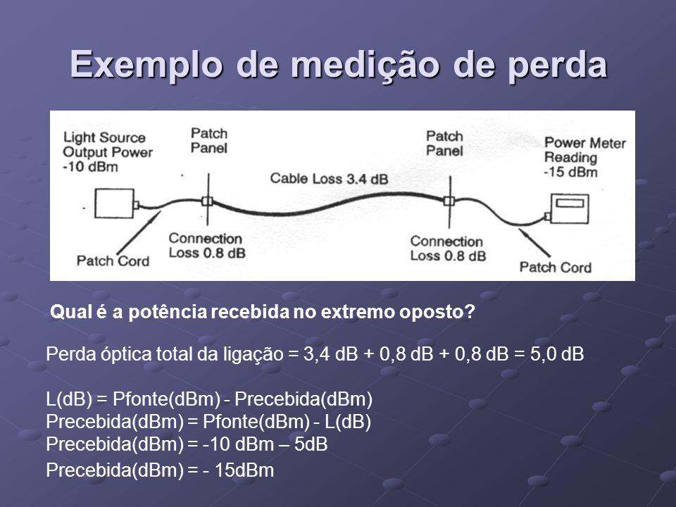 Exemplo de medição de perda Perda óptica total da ligação = 3,4 dB + 0,8 dB + 0,8 dB = 5,0 dB L(dB) = Pfonte(dBm) - Precebida(dBm) Precebida(dBm) = Pf