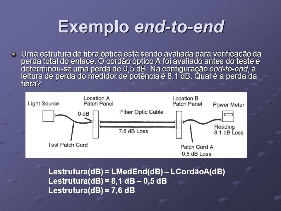 Exemplo end-to-end Uma estrutura de fibra óptica está sendo avaliada para verificação da perda total do enlace. O cordão óptico A foi avaliado antes d