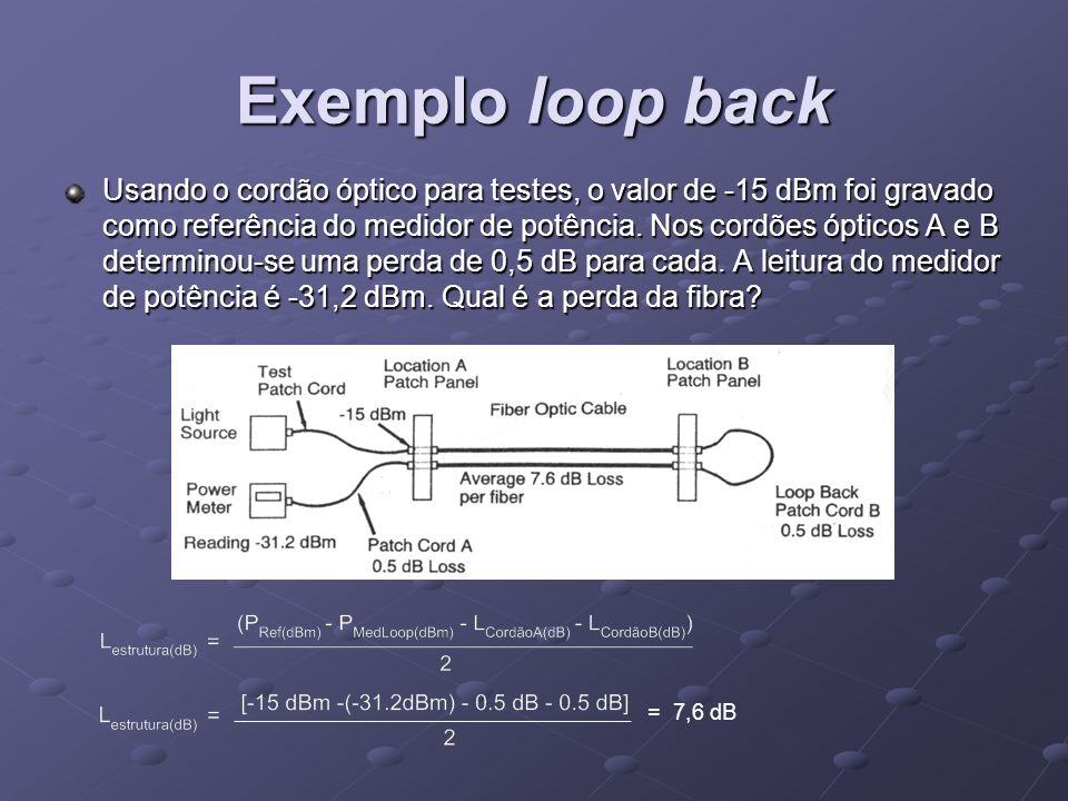 Usando o cordão óptico para testes, o valor de -15 dBm foi gravado como referência do medidor de potência. Nos cordões ópticos A e B determinou-se uma