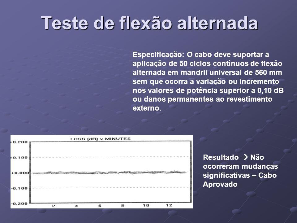 Teste de flexão alternada Especificação: O cabo deve suportar a aplicação de 50 ciclos contínuos de flexão alternada em mandril universal de 560 mm se