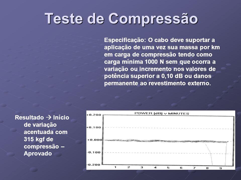 Teste de Compressão Especificação: O cabo deve suportar a aplicação de uma vez sua massa por km em carga de compressão tendo como carga mínima 1000 N