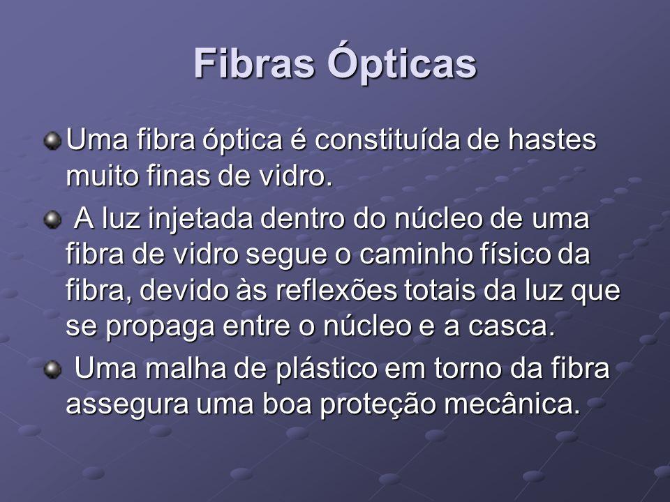 Fibras Ópticas Uma fibra óptica é constituída de hastes muito finas de vidro. A luz injetada dentro do núcleo de uma fibra de vidro segue o caminho fí