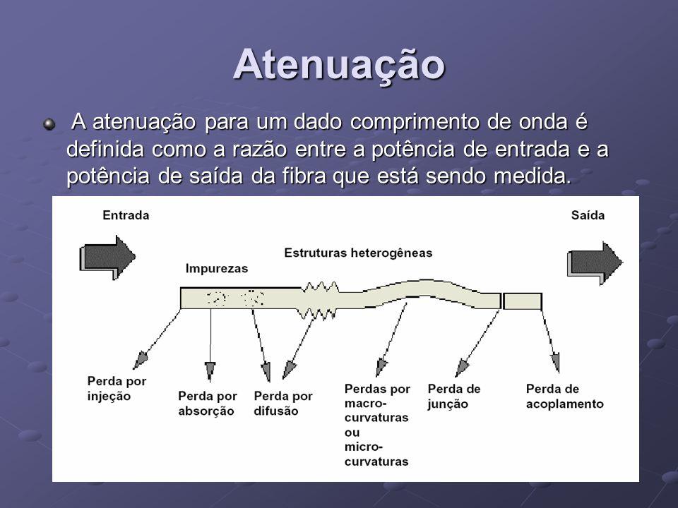 Atenuação A atenuação para um dado comprimento de onda é definida como a razão entre a potência de entrada e a potência de saída da fibra que está sen