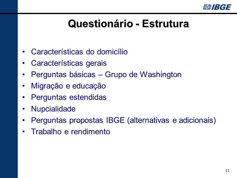 Características do domicílio Características gerais Perguntas básicas – Grupo de Washington Migração e educação Perguntas estendidas Nupcialidade Perg