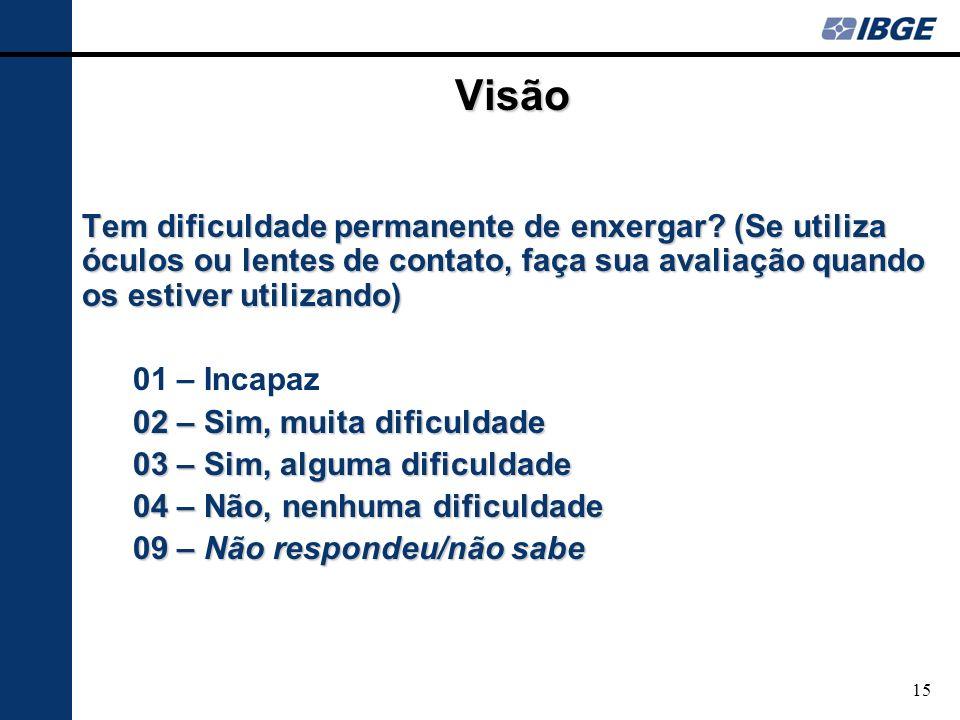 Visão Tem dificuldade permanente de enxergar? (Se utiliza óculos ou lentes de contato, faça sua avaliação quando os estiver utilizando) 01 – Incapaz 0