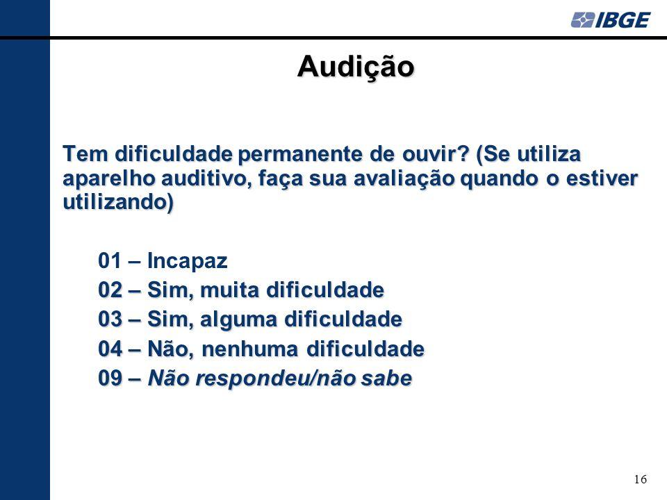 Audição Tem dificuldade permanente de ouvir? (Se utiliza aparelho auditivo, faça sua avaliação quando o estiver utilizando) 01 – Incapaz 02 – Sim, mui