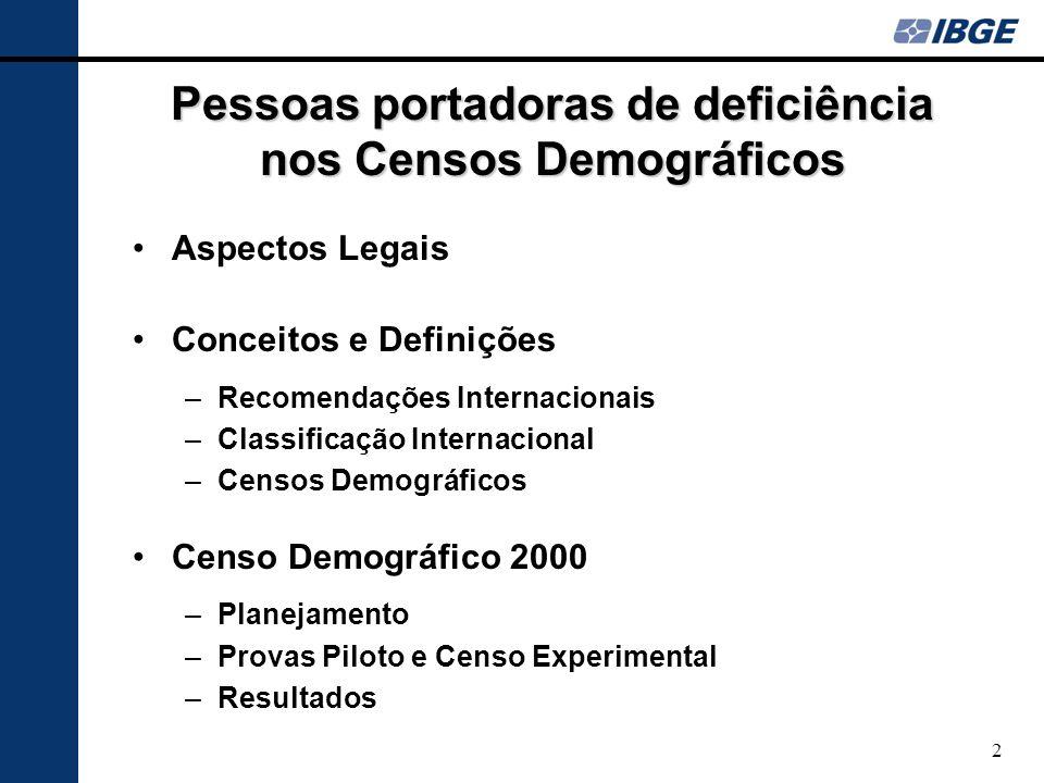Pessoas portadoras de deficiência nos Censos Demográficos Aspectos Legais Conceitos e Definições –Recomendações Internacionais –Classificação Internacional –Censos Demográficos Censo Demográfico 2000 –Planejamento –Provas Piloto e Censo Experimental –Resultados 2