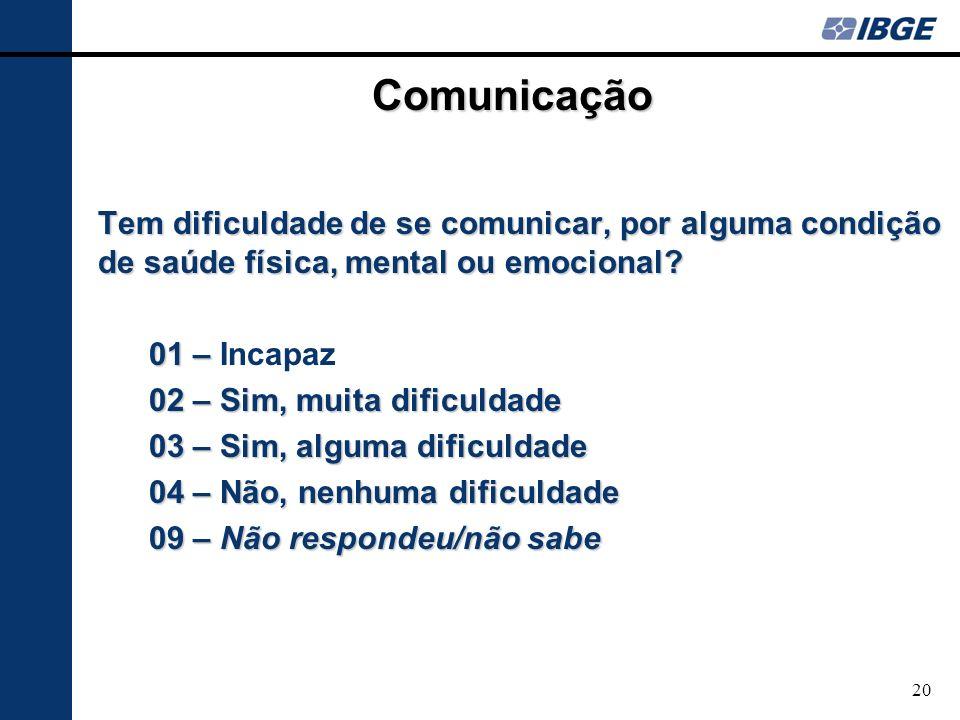 Comunicação Tem dificuldade de se comunicar, por alguma condição de saúde física, mental ou emocional? 01 – 01 – Incapaz 02 – Sim, muita dificuldade 0