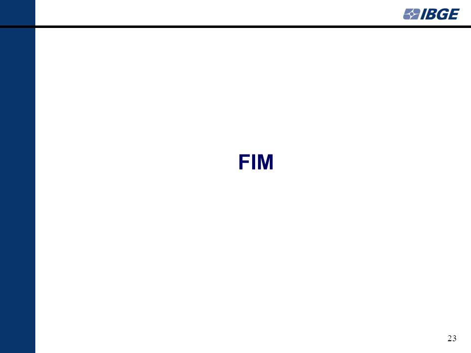 FIM 23