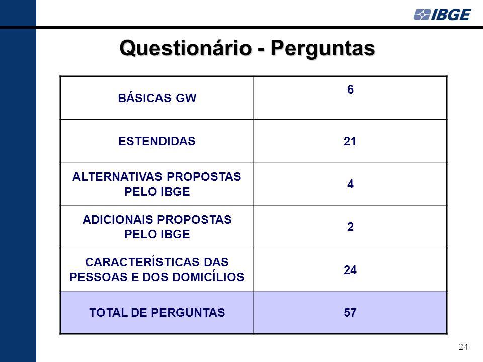Questionário - Perguntas BÁSICAS GW 6 ESTENDIDAS21 ALTERNATIVAS PROPOSTAS PELO IBGE 4 ADICIONAIS PROPOSTAS PELO IBGE 2 CARACTERÍSTICAS DAS PESSOAS E DOS DOMICÍLIOS 24 TOTAL DE PERGUNTAS57 24