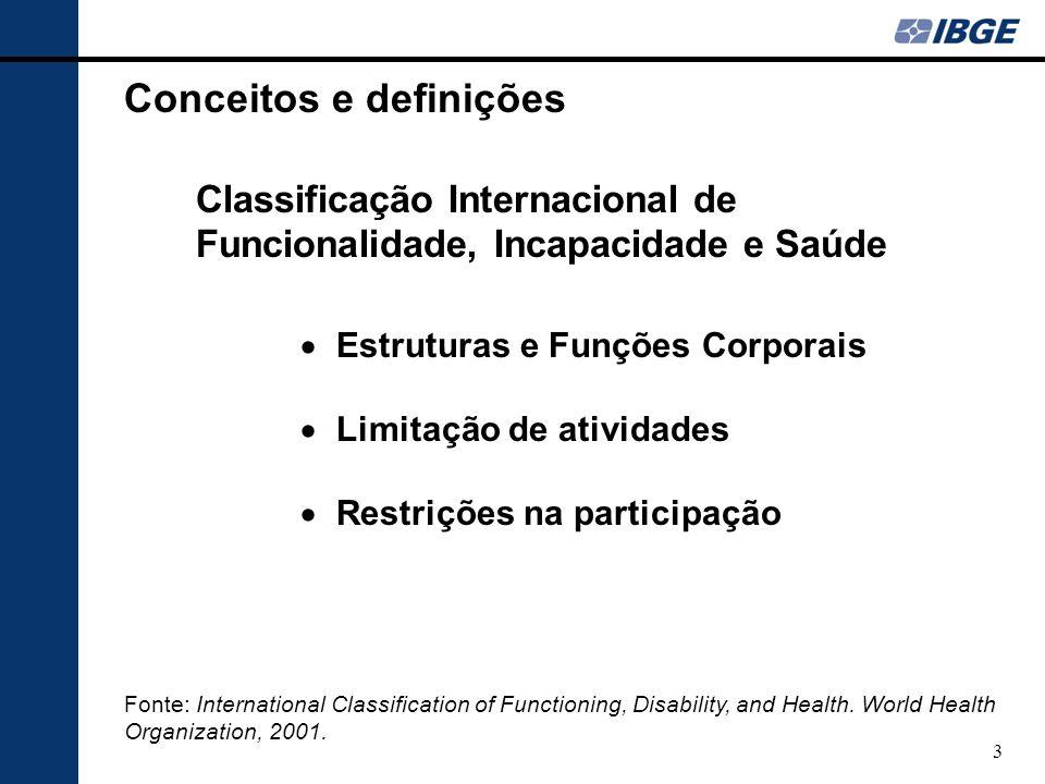 Conceitos e definições Classificação Internacional de Funcionalidade, Incapacidade e Saúde Estruturas e Funções Corporais Limitação de atividades Restrições na participação Fonte: International Classification of Functioning, Disability, and Health.