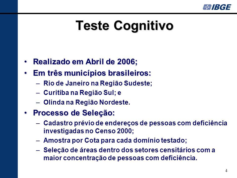 Teste Cognitivo Realizado em Abril de 2006;Realizado em Abril de 2006; Em três municípios brasileiros:Em três municípios brasileiros: –Rio de Janeiro na Região Sudeste; –Curitiba na Região Sul; e –Olinda na Região Nordeste.