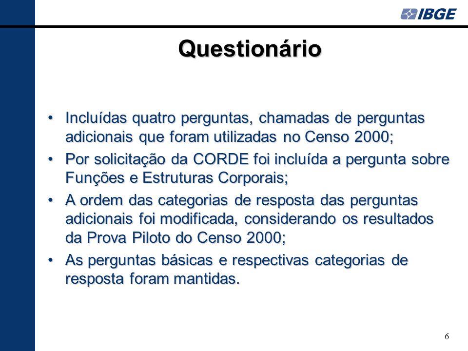 Questionário Incluídas quatro perguntas, chamadas de perguntas adicionais que foram utilizadas no Censo 2000;Incluídas quatro perguntas, chamadas de perguntas adicionais que foram utilizadas no Censo 2000; Por solicitação da CORDE foi incluída a pergunta sobre Funções e Estruturas Corporais;Por solicitação da CORDE foi incluída a pergunta sobre Funções e Estruturas Corporais; A ordem das categorias de resposta das perguntas adicionais foi modificada, considerando os resultados da Prova Piloto do Censo 2000;A ordem das categorias de resposta das perguntas adicionais foi modificada, considerando os resultados da Prova Piloto do Censo 2000; As perguntas básicas e respectivas categorias de resposta foram mantidas.As perguntas básicas e respectivas categorias de resposta foram mantidas.