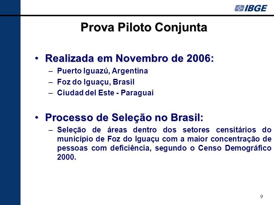 Prova Piloto Conjunta Realizada em Novembro de 2006:Realizada em Novembro de 2006: –Puerto Iguazú, Argentina –Foz do Iguaçu, Brasil –Ciudad del Este -