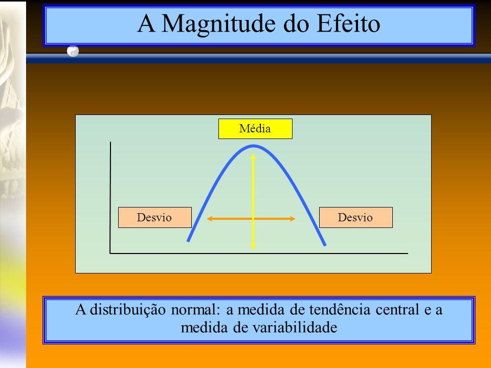A Magnitude do Efeito A distribuição normal: a medida de tendência central e a medida de variabilidade Média Desvio