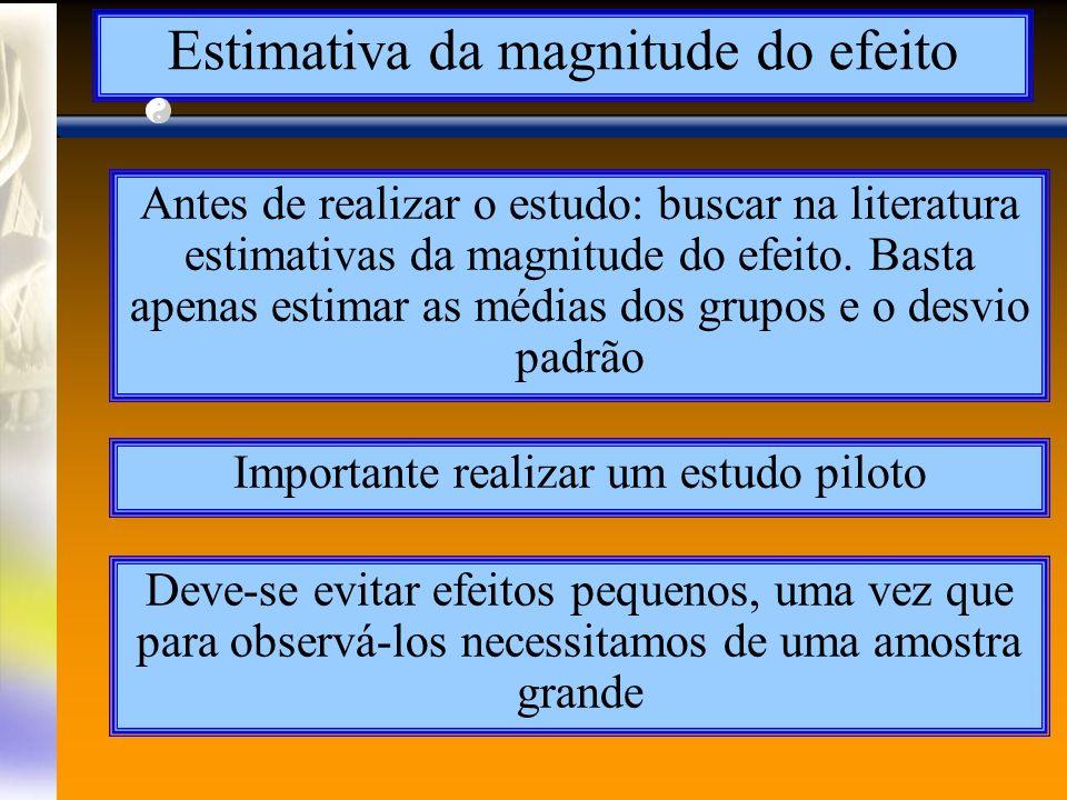 Estimativa da magnitude do efeito Antes de realizar o estudo: buscar na literatura estimativas da magnitude do efeito.