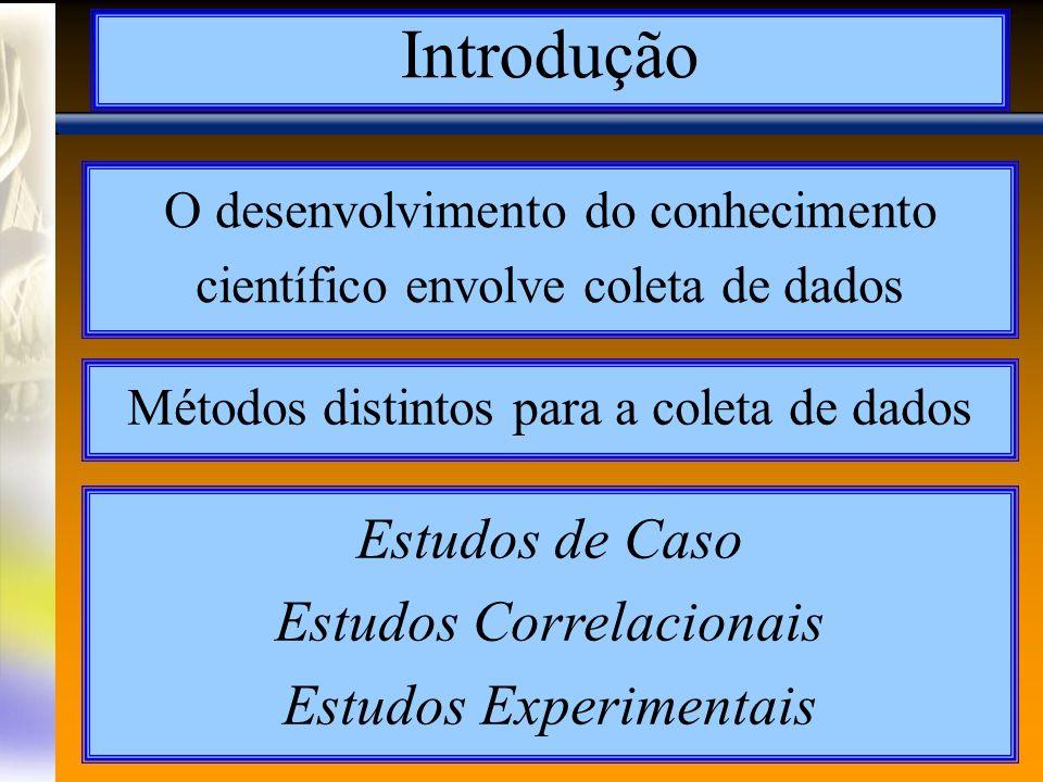 Introdução Métodos distintos para a coleta de dados Estudos de Caso Estudos Correlacionais Estudos Experimentais O desenvolvimento do conhecimento científico envolve coleta de dados