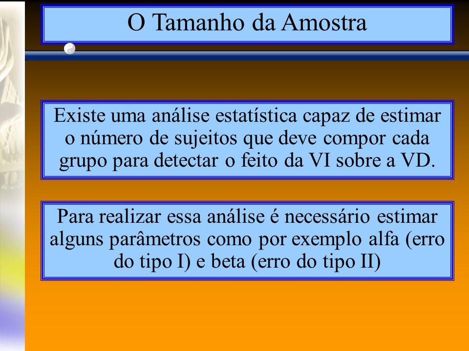 O Tamanho da Amostra Existe uma análise estatística capaz de estimar o número de sujeitos que deve compor cada grupo para detectar o feito da VI sobre a VD.