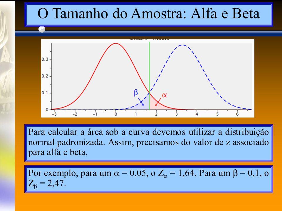 Para calcular a área sob a curva devemos utilizar a distribuição normal padronizada.