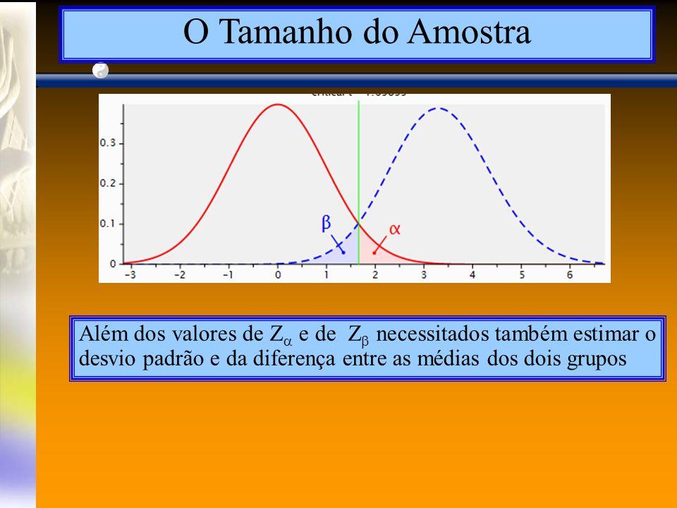 O Tamanho do Amostra Além dos valores de Z e de Z necessitados também estimar o desvio padrão e da diferença entre as médias dos dois grupos