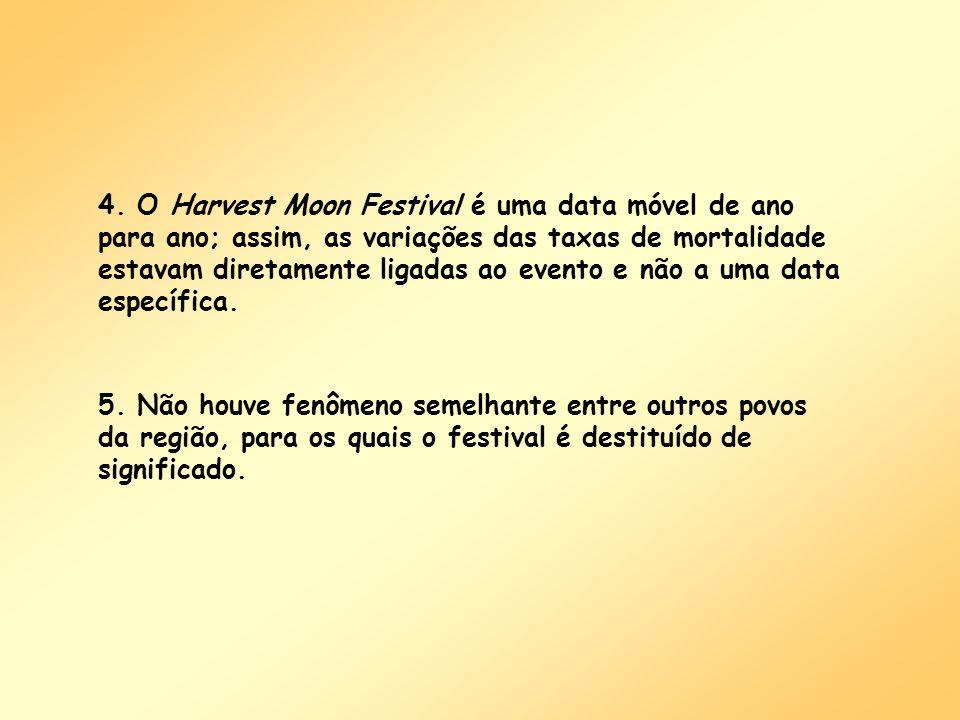 4. O Harvest Moon Festival é uma data móvel de ano para ano; assim, as variações das taxas de mortalidade estavam diretamente ligadas ao evento e não