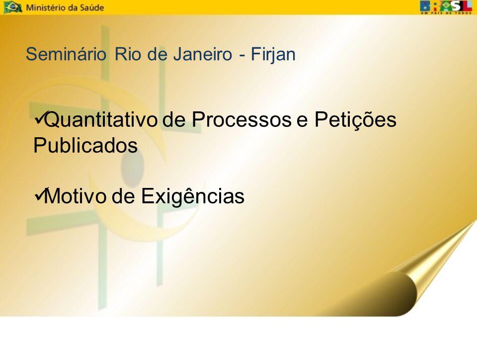 Seminário Rio de Janeiro - Firjan Quantitativo de Processos e Petições Publicados Motivo de Exigências