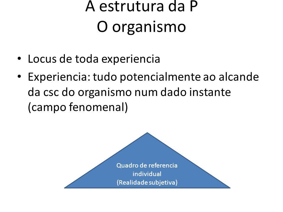 A estrutura da P O organismo Locus de toda experiencia Experiencia: tudo potencialmente ao alcande da csc do organismo num dado instante (campo fenomenal) Quadro de referencia individual (Realidade subjetiva)