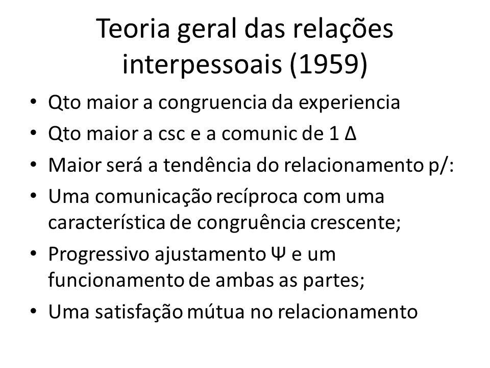 Teoria geral das relações interpessoais (1959) Qto maior a congruencia da experiencia Qto maior a csc e a comunic de 1 Δ Maior será a tendência do relacionamento p/: Uma comunicação recíproca com uma característica de congruência crescente; Progressivo ajustamento Ψ e um funcionamento de ambas as partes; Uma satisfação mútua no relacionamento