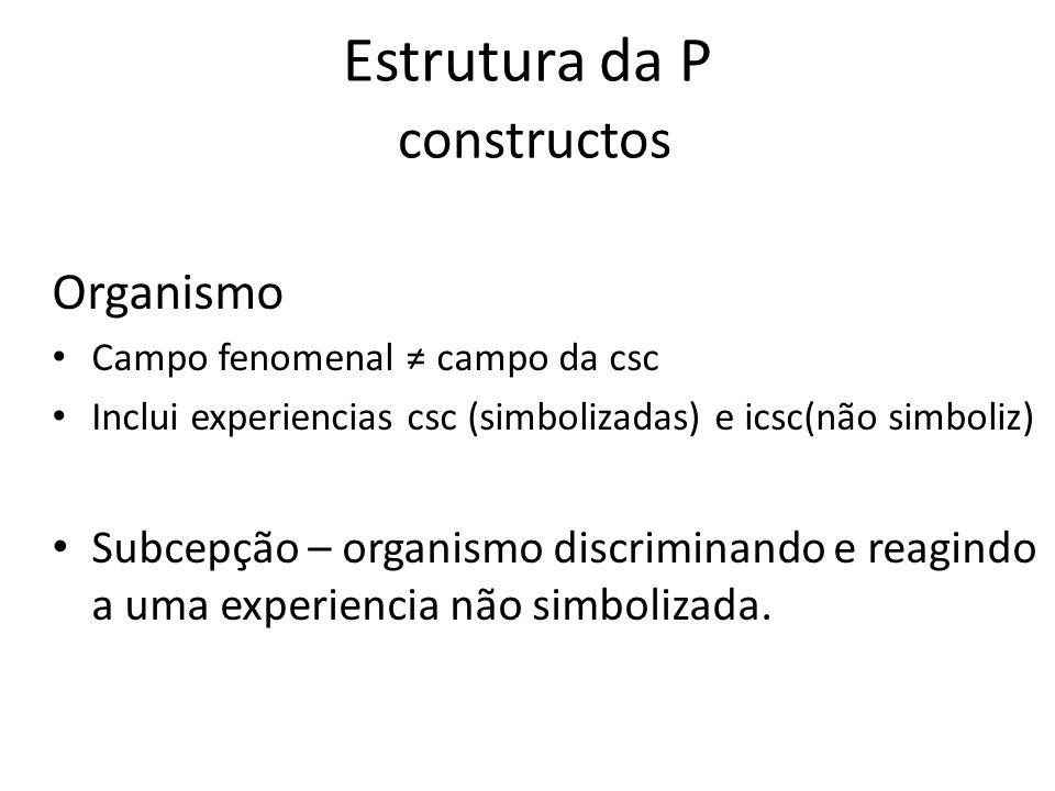 Estrutura da P constructos Organismo Campo fenomenal campo da csc Inclui experiencias csc (simbolizadas) e icsc(não simboliz) Subcepção – organismo discriminando e reagindo a uma experiencia não simbolizada.
