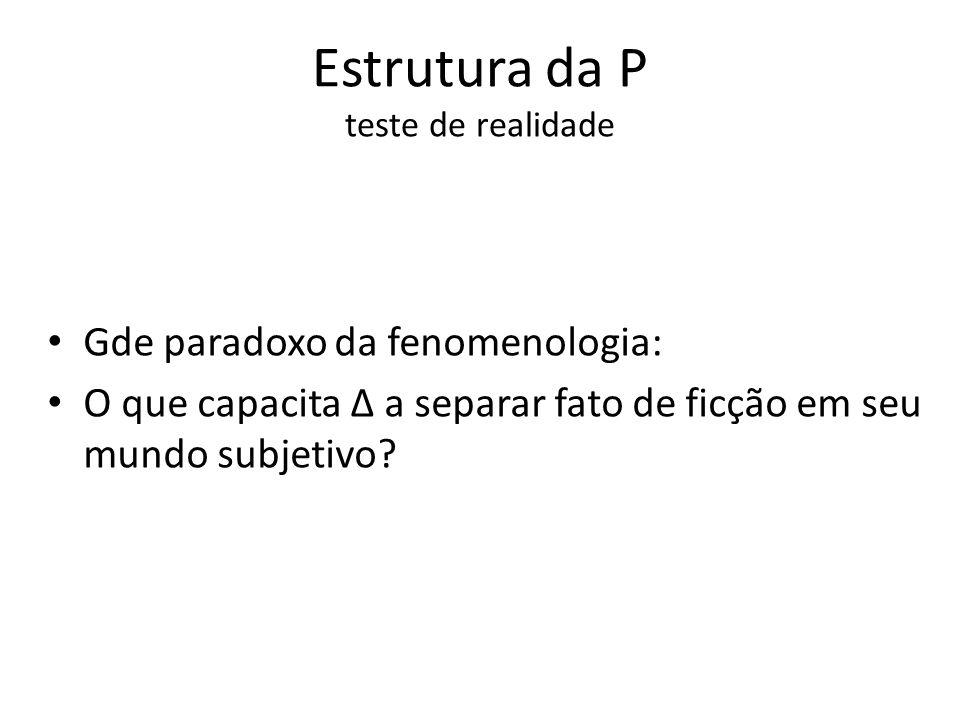 Estrutura da P teste de realidade Gde paradoxo da fenomenologia: O que capacita Δ a separar fato de ficção em seu mundo subjetivo?
