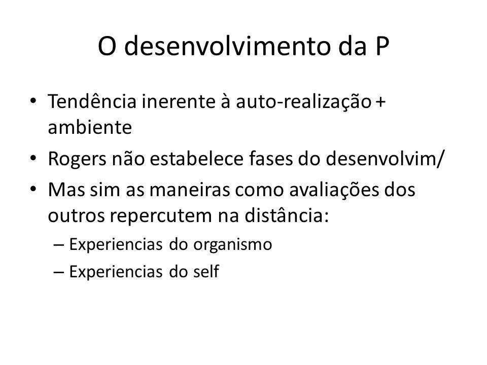 O desenvolvimento da P Tendência inerente à auto-realização + ambiente Rogers não estabelece fases do desenvolvim/ Mas sim as maneiras como avaliações dos outros repercutem na distância: – Experiencias do organismo – Experiencias do self