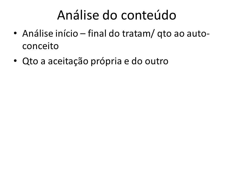 Análise do conteúdo Análise início – final do tratam/ qto ao auto- conceito Qto a aceitação própria e do outro
