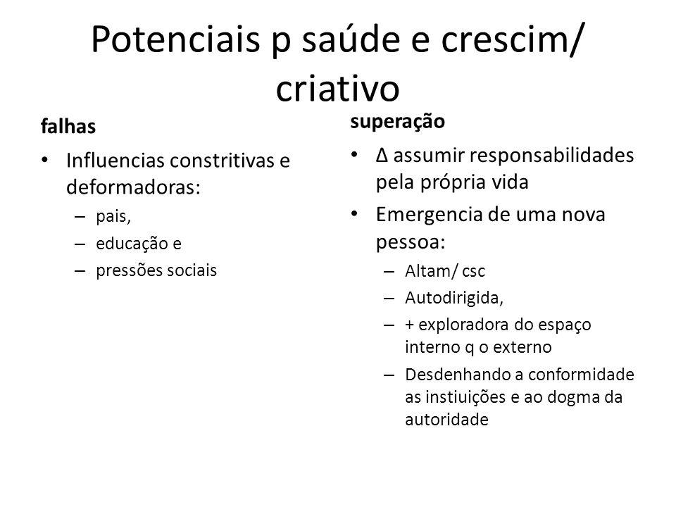 É basicam/ fenomenológica http://www.existencialismo.org.br/jornalexistencial/notas.htm